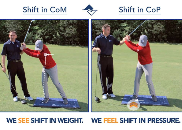 James Parker Golf - Foot Pressure In The Golf Swing & How To